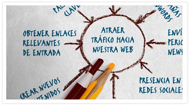 objetivos-del-posicionamiento-web